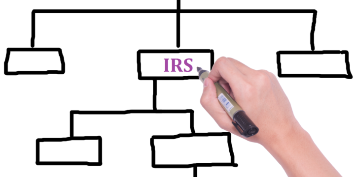 IRS Collections – A Brief Overview